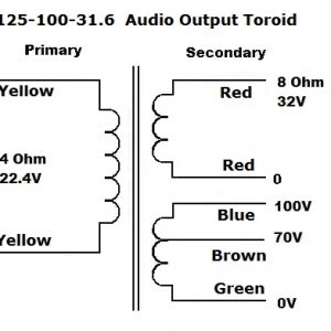 125 watt Audio Output Toroid